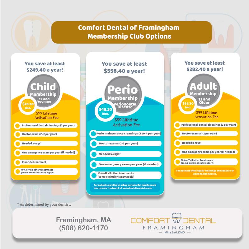 Dental Memberships | New Comfort Dental Memberships.